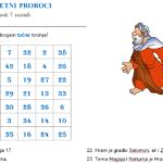 Proroci - radni list za vjeronauk (rad u paru)