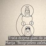 Tko je Blažena Djevica Marija?