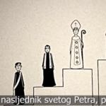 Koje su razine sakramenta svetog reda? - video za vjeronauk