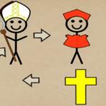 Kako postati papa - animirani film