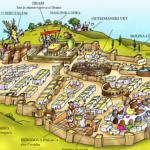 Plan Jeruzalema iz Isusova vremena prilagođen djeci