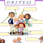 Obitelj - radni list