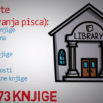 Biblija - video zapis