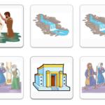 Isusovo krštenje i prikazanje u Hramu - interaktivni memory