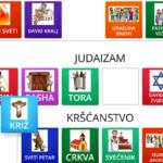 Judaizam i kršćanstvo - interaktivna vježba